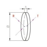 窄带消偏振分光平片