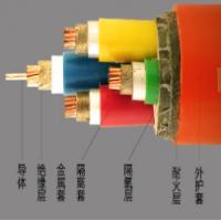 BBTRZ柔性矿物绝缘防火电缆介绍