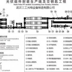 黑龙江100MW太阳能组件生产线 智能光伏组件生产线