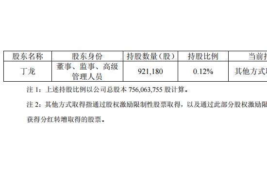 欧普董事丁龙拟减持不超15.35万股