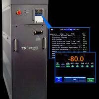 上海伯东inTEST 便携式低温冷水机在真空镀膜工艺中的应用