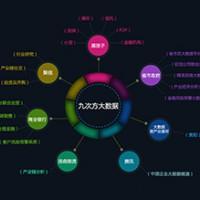 2020第十三届南京国际大数据产业博览会